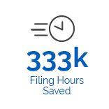 Icon of 333 thousand filing hours saved